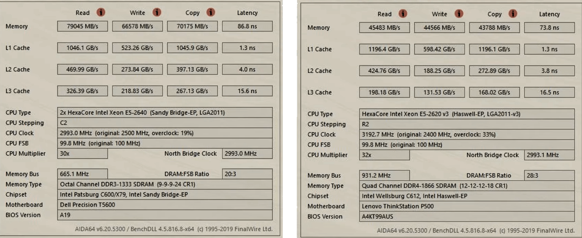 два процессора лучше