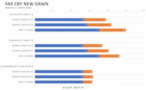 Far Cry New Dawn 1440p