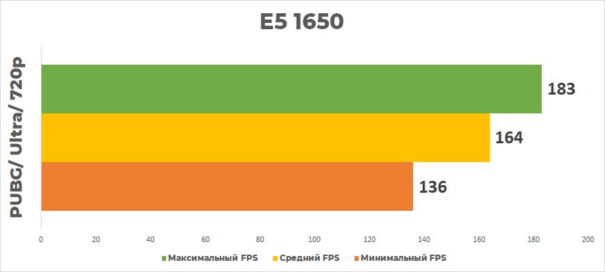 1650 pubg