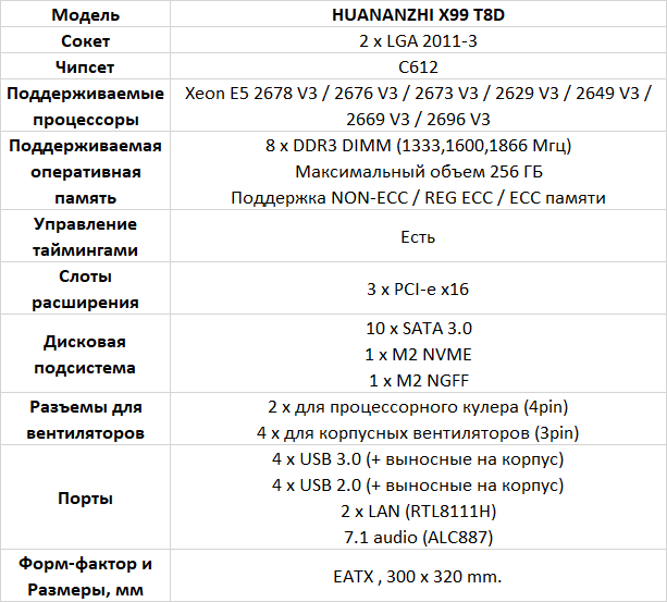 Huananzhi X99-T8D